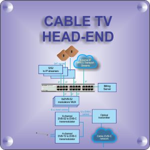 Cable TV Trophy Head-End