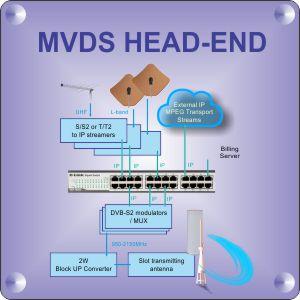 MVDS Trophy Broadcasting