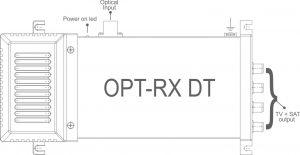 opt-receiver